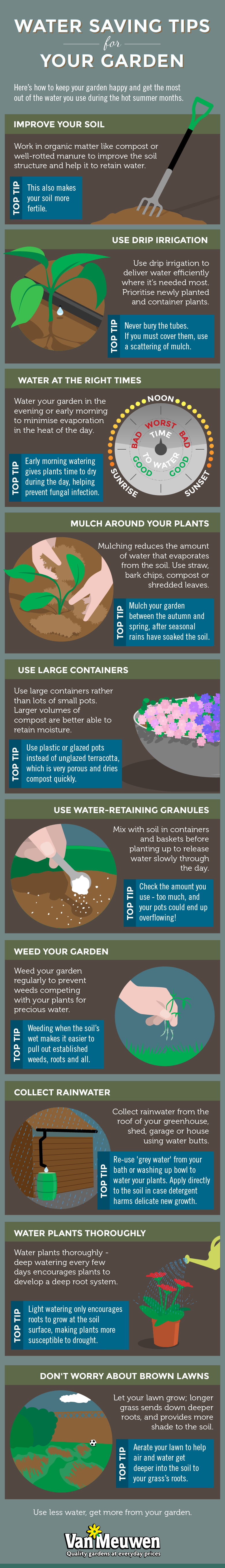 water saving tips infographic from van meuwen